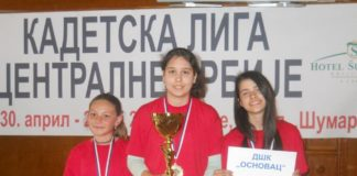 "Uspeh Dečijeg kluba ""Osnovac"" Niš; 12. Kadetsko prvenstvo Srbije"