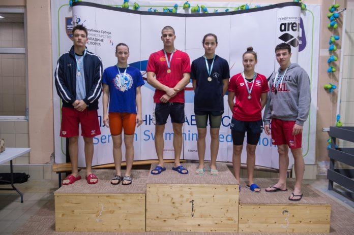 Plivački klubSveti Nikola