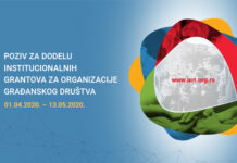 "Švajcarski program ""Zajedno za aktivno građansko društvo ACT"""