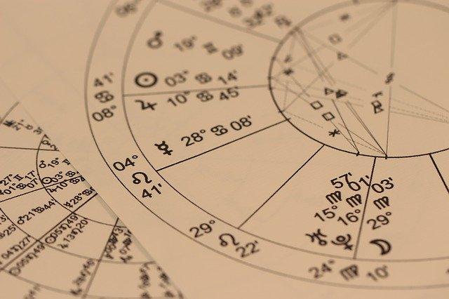 horoskop za maj 2021